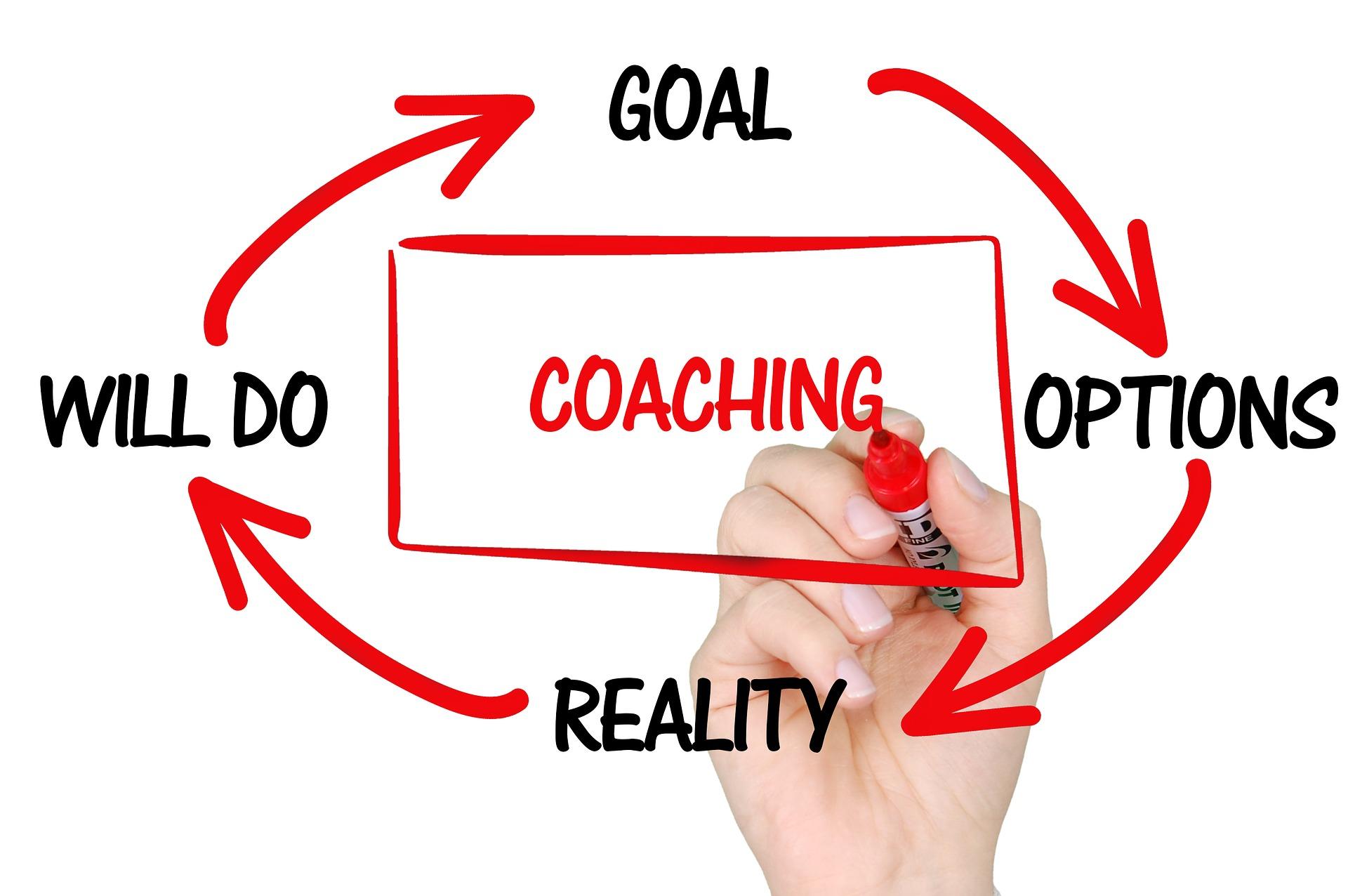 curso de coaching y pnl deportivo